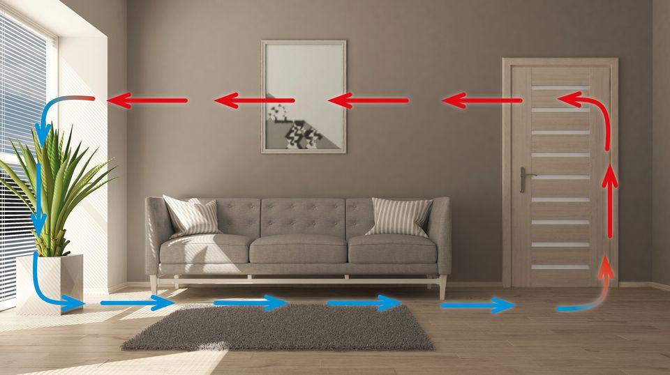 Wat is koudeval: Koudeval is het verschijnsel waarbij warme lucht afkoelt tegen het raam en daardoor naar beneden valt.