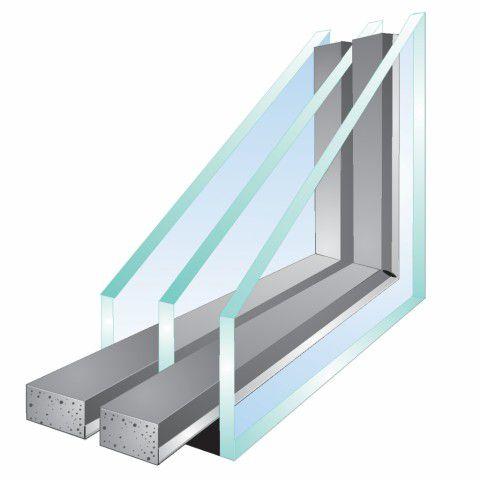 Triple / driedubbel glas